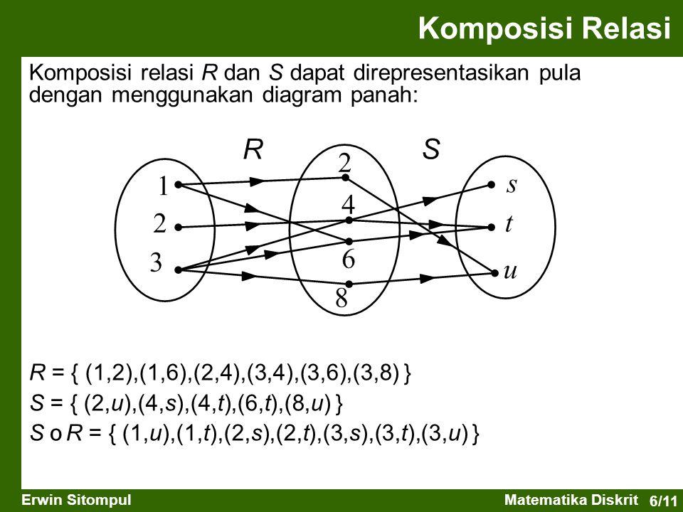 6/11 Erwin SitompulMatematika Diskrit Komposisi Relasi Komposisi relasi R dan S dapat direpresentasikan pula dengan menggunakan diagram panah: R = { (1,2),(1,6),(2,4),(3,4),(3,6),(3,8) } S = { (2,u),(4,s),(4,t),(6,t),(8,u) } S ס R = { (1,u),(1,t),(2,s),(2,t),(3,s),(3,t),(3,u) }