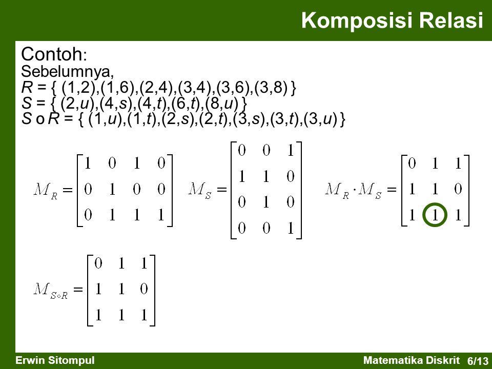 6/13 Erwin SitompulMatematika Diskrit Contoh : Sebelumnya, R = { (1,2),(1,6),(2,4),(3,4),(3,6),(3,8) } S = { (2,u),(4,s),(4,t),(6,t),(8,u) } S ס R = { (1,u),(1,t),(2,s),(2,t),(3,s),(3,t),(3,u) } Komposisi Relasi