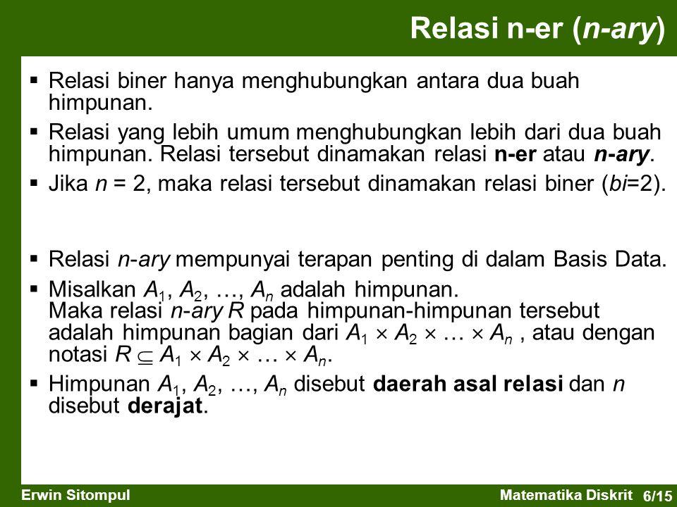 6/15 Erwin SitompulMatematika Diskrit Relasi n-er (n-ary)  Relasi biner hanya menghubungkan antara dua buah himpunan.  Relasi yang lebih umum menghu