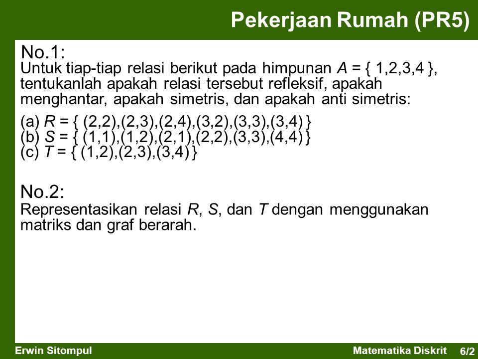 6/3 Erwin SitompulMatematika Diskrit Solusi Pekerjaan Rumah (PR5) Diketahui: A = { 1,2,3,4 } (a)R = { (2,2),(2,3),(2,4),(3,2),(3,3),(3,4) } tidak refleksif, karena (1,1) dan (4,4) bukan anggota R menghantar, dibuktikan dari (2,2)(2,3)(2,3) (2,2)(2,4)(2,4) (2,3)(3,2)(2,2) (2,3)(3,3)(2,3) (2,3)(3,4)(2,4) (3,2)(2,2)(3,2) dst.