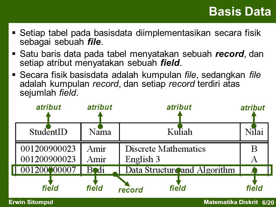 6/20 Erwin SitompulMatematika Diskrit  Setiap tabel pada basisdata diimplementasikan secara fisik sebagai sebuah file.  Satu baris data pada tabel m