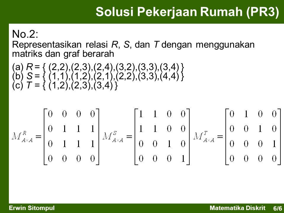 6/6 Erwin SitompulMatematika Diskrit Solusi Pekerjaan Rumah (PR3) No.2: Representasikan relasi R, S, dan T dengan menggunakan matriks dan graf berarah (a)R= { (2,2),(2,3),(2,4),(3,2),(3,3),(3,4) } (b) S= { (1,1),(1,2),(2,1),(2,2),(3,3),(4,4) } (c) T= { (1,2),(2,3),(3,4) }