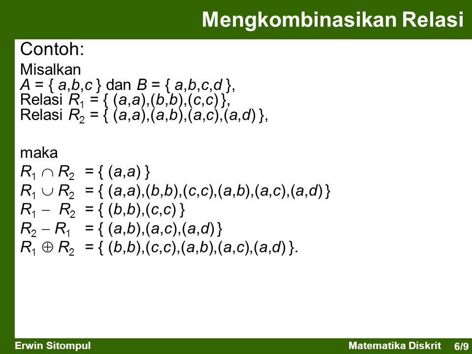 6/40 Erwin SitompulMatematika Diskrit Beberapa Fungsi Khusus Contoh: Beberapa contoh nilai fungsi floor dan ceiling: 25 mod 7 = 4,  25/7  = 3 dan 25 – 7  3 = 4 15 mod 4 = 3,  15/4  = 3 dan 15 – 4  3 = 3 3612 mod 45 = 12,  3612/45  = 80 dan 3612 – 45  80 = 12 0 mod 5 = 0,  0/5  = 0 dan 0 – 5  0 = 0 –25 mod 7 = 3,  –25/7  = –4 dan –25 – 7  (–4) = 3