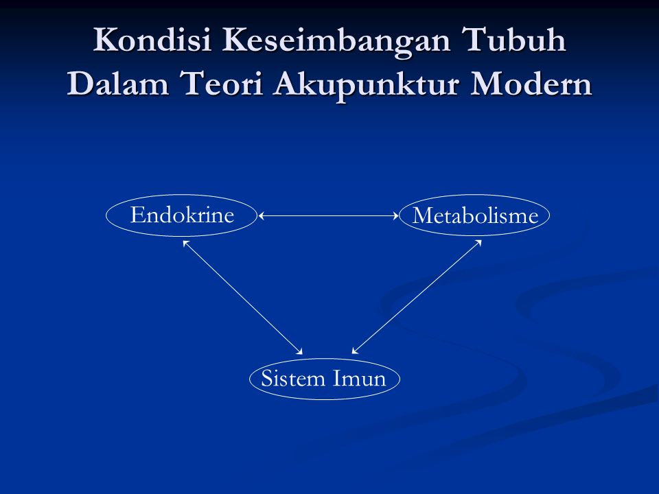 Kondisi Keseimbangan Tubuh Dalam Teori Akupunktur Modern Endokrine Metabolisme Sistem Imun