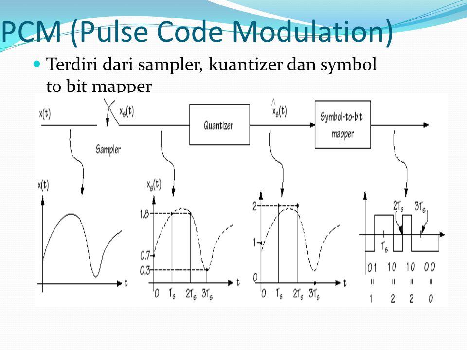 Istilah pada PCM Sampling rate atau laju sampling menyatakan berapa banyak sampel yang dihasilkan oleh sampler per detik Symbol rate atau laju simbol menyatakan berapa banyak simbol yang dihasilkan kuantizer per detik Simbol rate = sampling rate Bit rate atau laju bit menyatakan berapa banyak bit yang dihasilkan symbol to bit mapper per detik Rumusnya Bit rate = symbol rate x (jumlah bit/simbol)