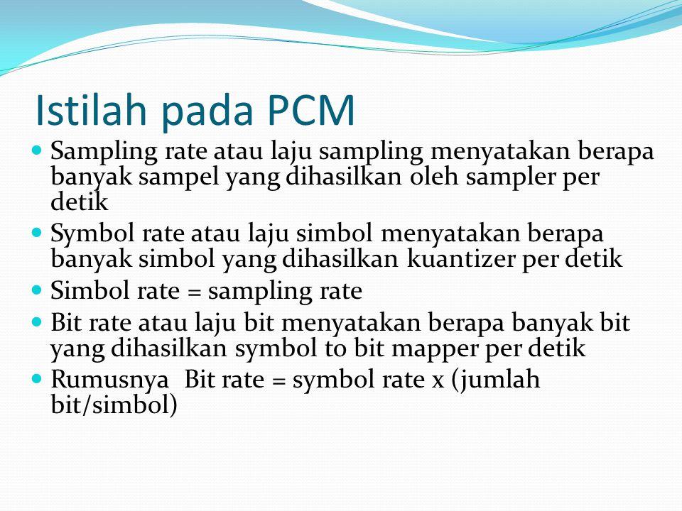 Istilah pada PCM Sampling rate atau laju sampling menyatakan berapa banyak sampel yang dihasilkan oleh sampler per detik Symbol rate atau laju simbol