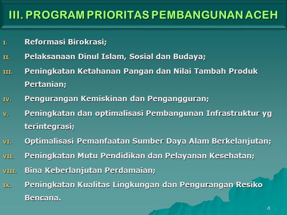 II. KEBIJAKAN PEMBANGUNAN ACEH 1. Reformasi birokrasi untuk mewujudkan tata kelola Pemerintahan Aceh yang bersih, amanah dan akuntabel serta bina kebe
