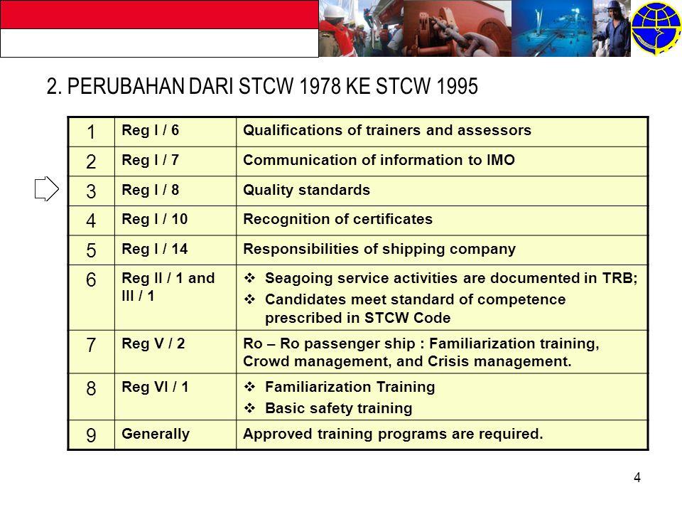 4 2. PERUBAHAN DARI STCW 1978 KE STCW 1995 1 Reg I / 6Qualifications of trainers and assessors 2 Reg I / 7Communication of information to IMO 3 Reg I