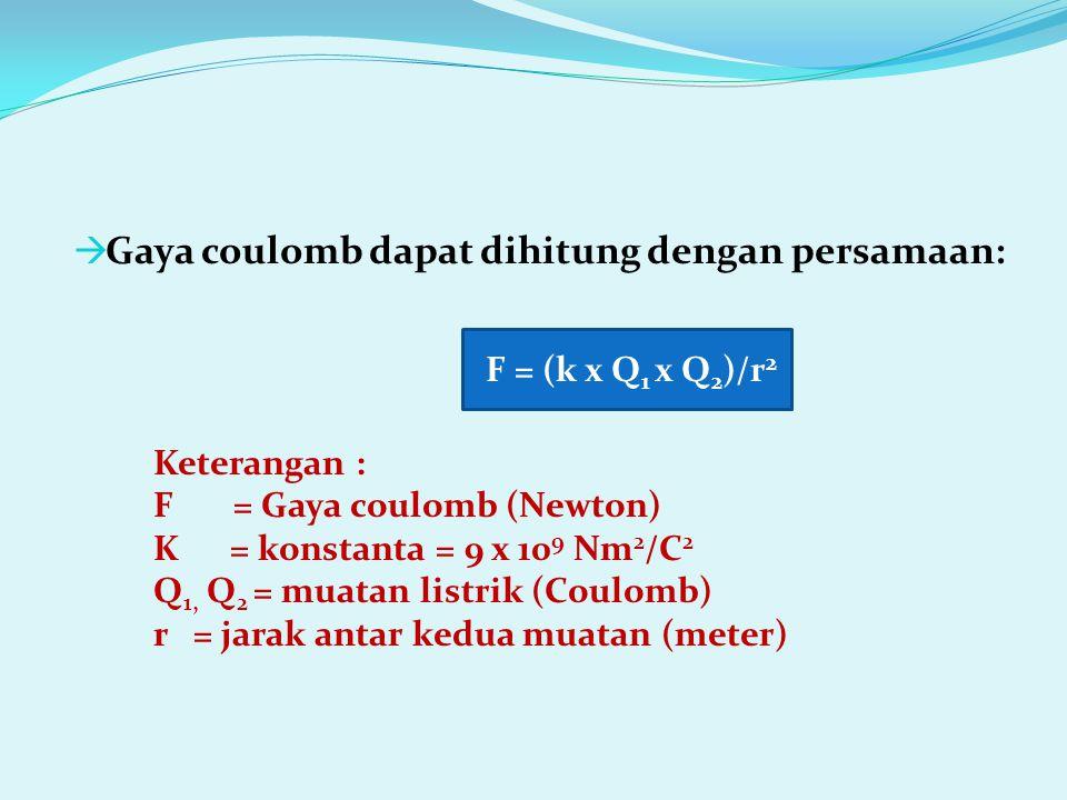 F = (k x Q 1 x Q 2 )/r 2  Gaya coulomb dapat dihitung dengan persamaan: Keterangan : F = Gaya coulomb (Newton) K = konstanta = 9 x 10 9 Nm 2 /C 2 Q 1, Q 2 = muatan listrik (Coulomb) r = jarak antar kedua muatan (meter)