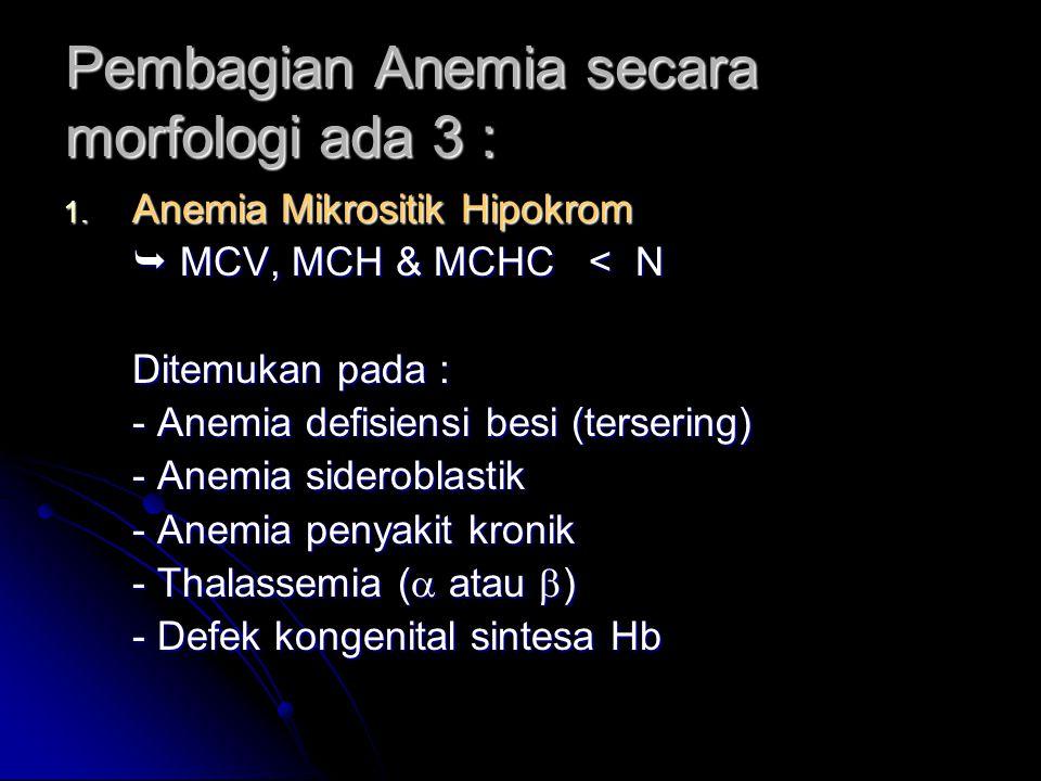 Pembagian Anemia secara morfologi ada 3 : 1.