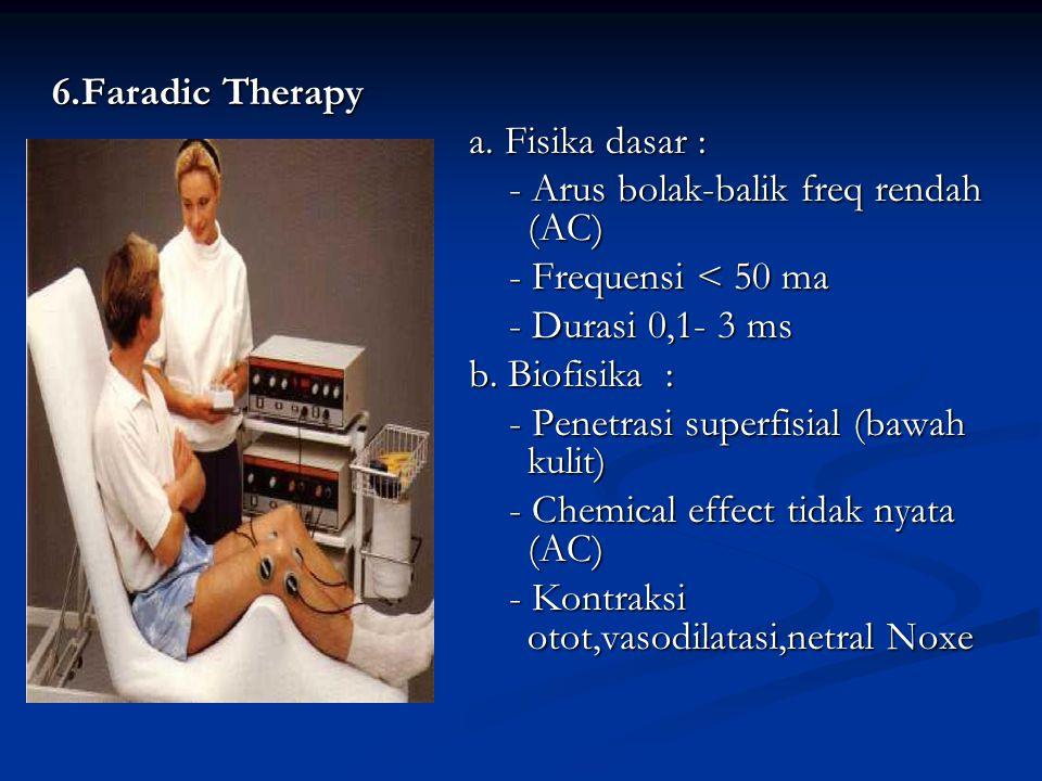 c. Neurofisiologi : -Stimulasi A gamma dan A alfa via motor point - motor unit d. Hasil : > Efek Fisiologi berupa tonus dan kontraksi otot Vasodilatas