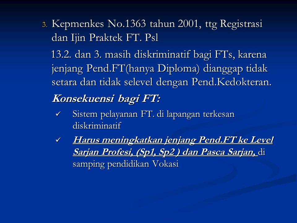 Apa konsekuensi tanggungjawab dan kewenangan IFI terhadap Prog Pend Profesi FT 1. Konsekuensi Pend.Profesi bidang Fisioterapi adlh Pend.lanjutan stlsh
