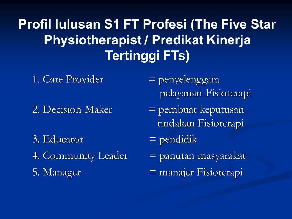 Apa efek Pend Profesi ? 1. Efek Fungsional : Pend.FT setara dan selevel dgn Profesi lain ; berhak Praktek Profesi dan bermitra profesi 2. Efek Struktu
