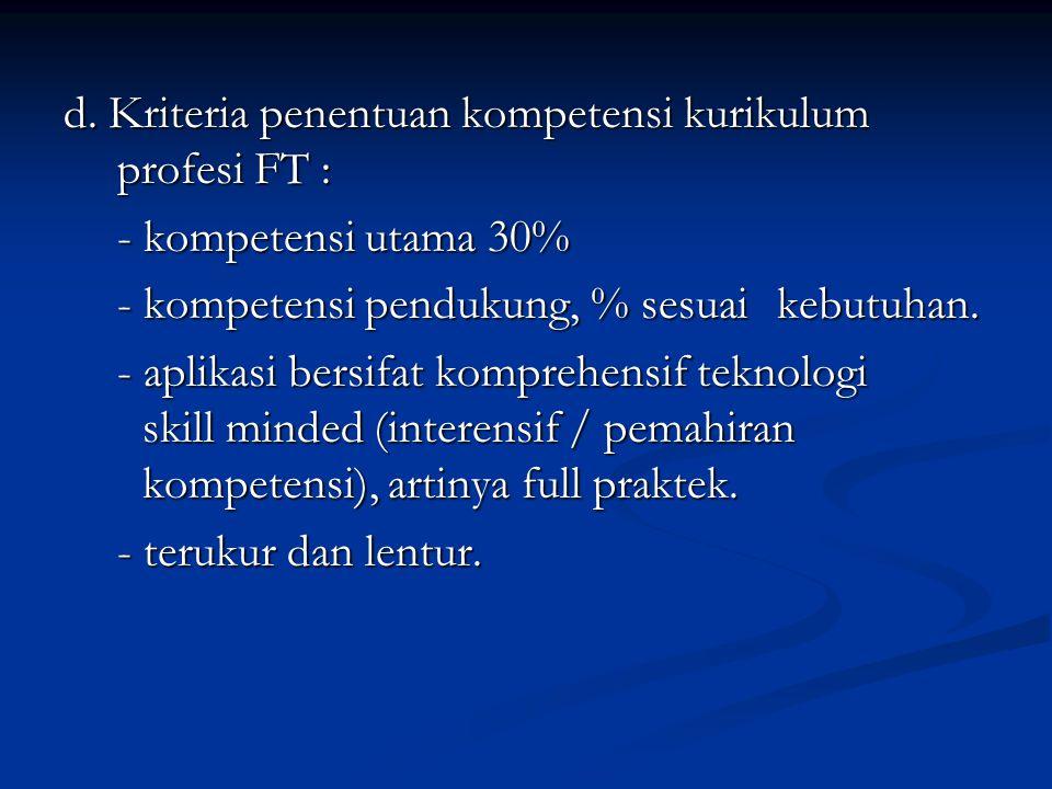 Struktur Kurikulum Pend. Profesi a. Pend. Sarjana FT (S.Ft) merupakan satu kesatuan tak terpisahkan dgn pend. Profesi FT (Physio)  setara & selevel d