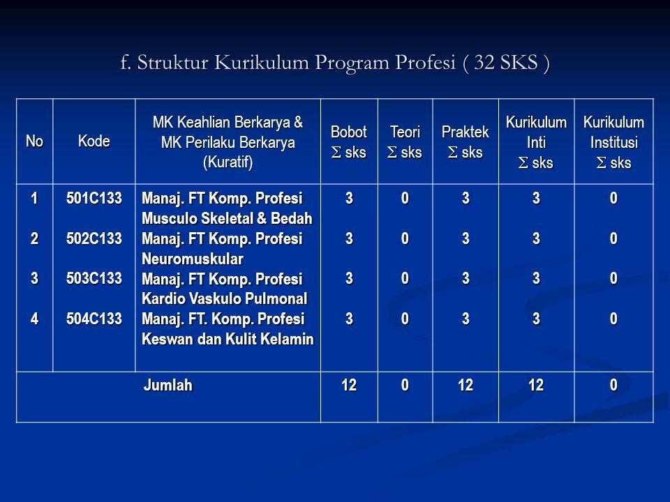 e. PBM profesi  38 SKS (2 semester / 1 tahun) Pedoman buku kepanitraan Pedoman buku kepanitraan Pembimbing klinik dan akademik Pembimbing klinik dan