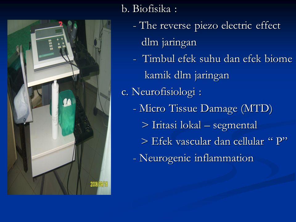 2. HFC, Microwave Diathermy ( MWD ) 24,50 Mhz. Fisika dasar, Biofisika, Neurofisiologi, Efek- Indikasi dan kontra indikasi, idem dgn SWD, kecuali pene