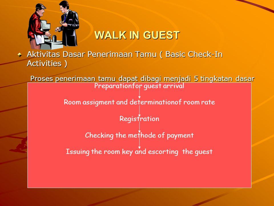 WALK IN GUEST Aktivitas Dasar Penerimaan Tamu ( Basic Check-In Activities ) Proses penerimaan tamu dapat dibagi menjadi 5 tingkatan dasar Preparationf