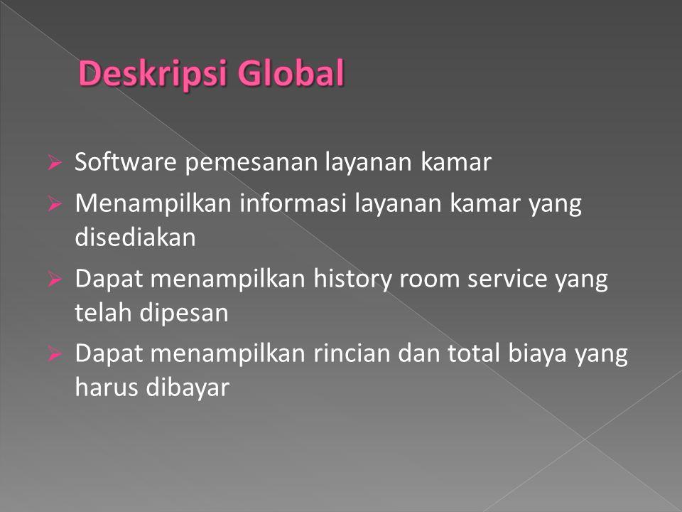 SSoftware pemesanan layanan kamar MMenampilkan informasi layanan kamar yang disediakan DDapat menampilkan history room service yang telah dipesa