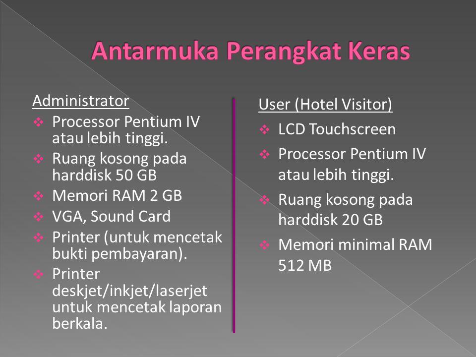 Administrator  Processor Pentium IV atau lebih tinggi.  Ruang kosong pada harddisk 50 GB  Memori RAM 2 GB  VGA, Sound Card  Printer (untuk mencet
