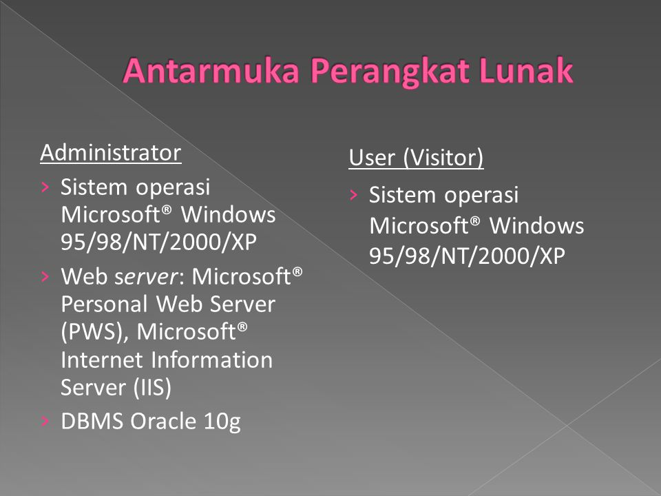 Administrator › Sistem operasi Microsoft® Windows 95/98/NT/2000/XP › Web server: Microsoft® Personal Web Server (PWS), Microsoft® Internet Information