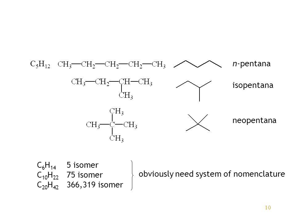 10 C 5 H 12 n-pentana isopentana neopentana C 6 H 14 5 isomer C 10 H 22 75 isomer C 20 H 42 366,319 isomer obviously need system of nomenclature
