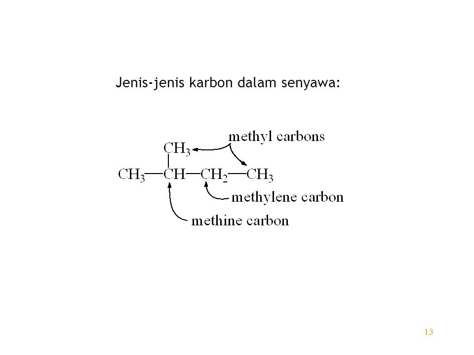 13 Jenis-jenis karbon dalam senyawa: