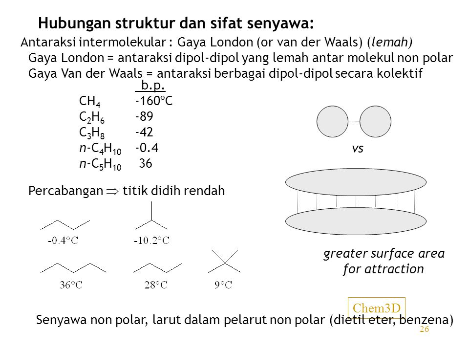 26 Hubungan struktur dan sifat senyawa: Antaraksi intermolekular : Gaya London (or van der Waals) (lemah) Gaya London = antaraksi dipol-dipol yang lem