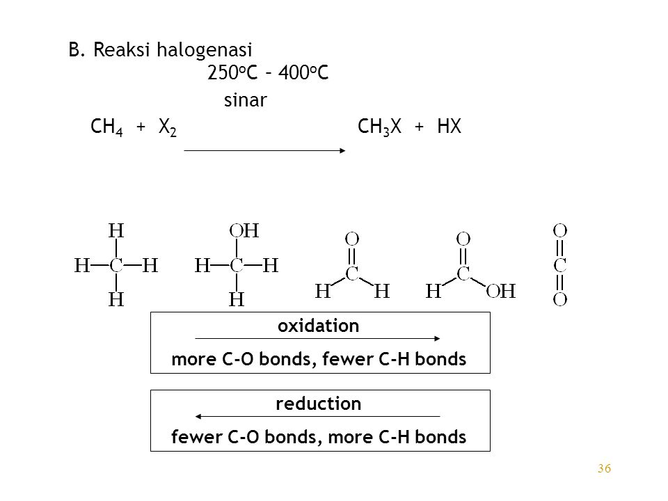 36 B. Reaksi halogenasi 250 o C – 400 o C sinar CH 4 + X 2 CH 3 X + HX oxidation more C-O bonds, fewer C-H bonds reduction fewer C-O bonds, more C-H b