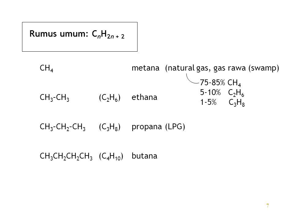 7 Rumus umum: C n H 2n + 2 CH 4 metana(natural gas, gas rawa (swamp) CH 3 –CH 3 (C 2 H 6 )ethana CH 3 –CH 2 –CH 3 (C 3 H 8 )propana(LPG) CH 3 CH 2 CH