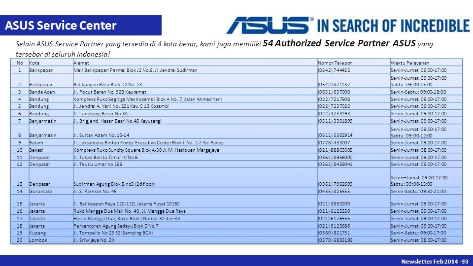 Newsletter Des 2013 -33 Newsletter Feb 2014 -33 Selain ASUS Service Partner yang tersedia di 4 kota besar, kami juga memiliki 54 Authorized Service Partner ASUS yang tersebar di seluruh Indonesia.