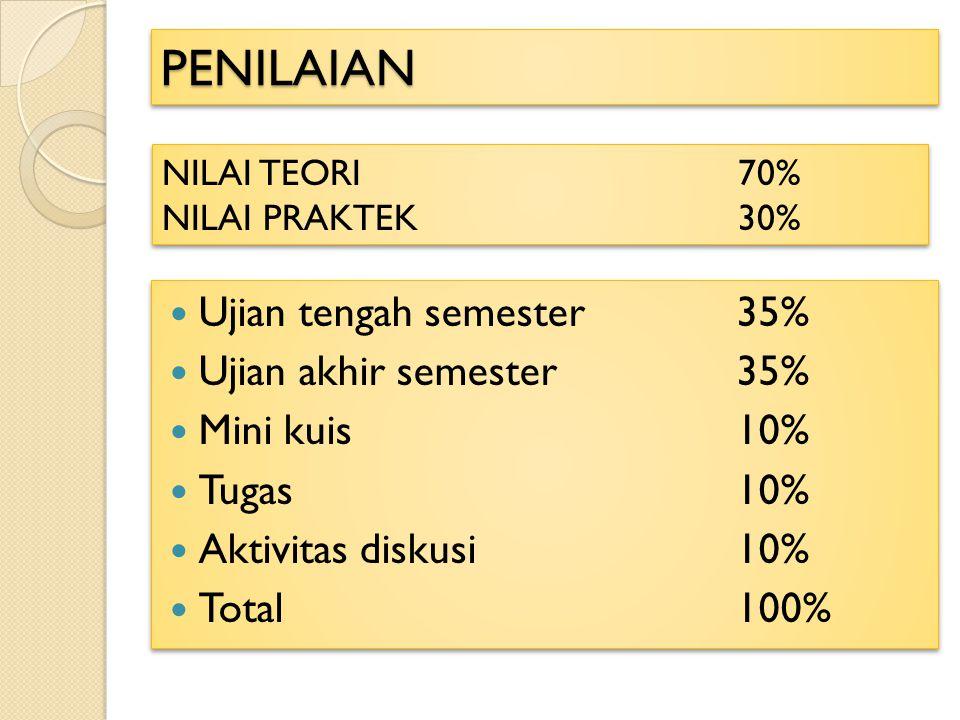 PENILAIANPENILAIAN Ujian tengah semester 35% Ujian akhir semester 35% Mini kuis 10% Tugas 10% Aktivitas diskusi 10% Total 100% Ujian tengah semester 35% Ujian akhir semester 35% Mini kuis 10% Tugas 10% Aktivitas diskusi 10% Total 100% NILAI TEORI70% NILAI PRAKTEK30% NILAI TEORI70% NILAI PRAKTEK30%