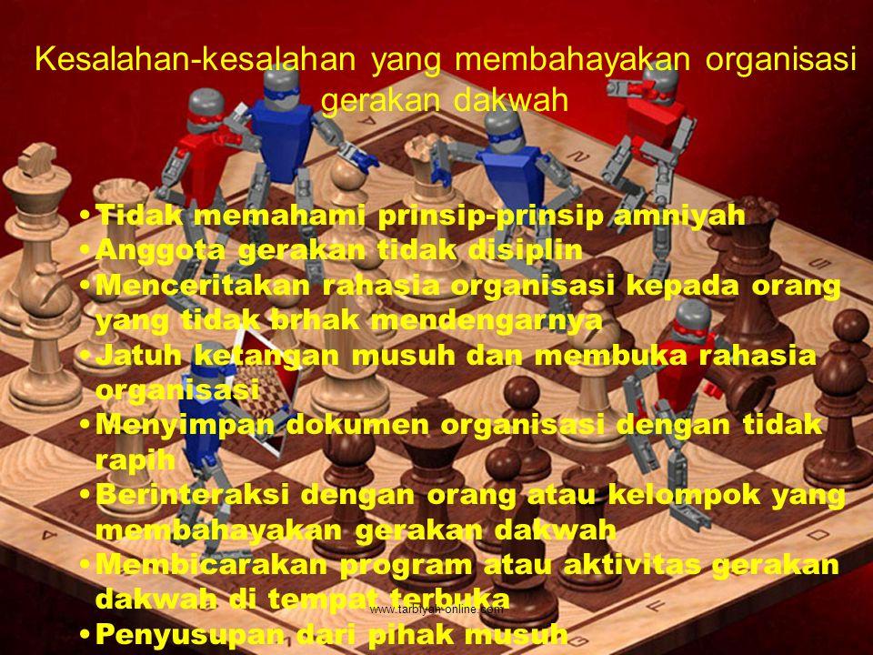 Tidak memahami prinsip-prinsip amniyah Anggota gerakan tidak disiplin Menceritakan rahasia organisasi kepada orang yang tidak brhak mendengarnya Jatuh
