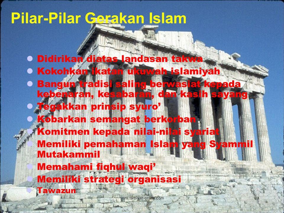 Pilar-Pilar Gerakan Islam Didirikan diatas landasan takwa Kokohkan ikatan ukuwah islamiyah Bangun tradisi saling berwasiat kepada kebenaran, kesabaran