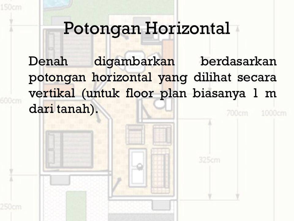 Potongan Horizontal Denah digambarkan berdasarkan potongan horizontal yang dilihat secara vertikal (untuk floor plan biasanya 1 m dari tanah).