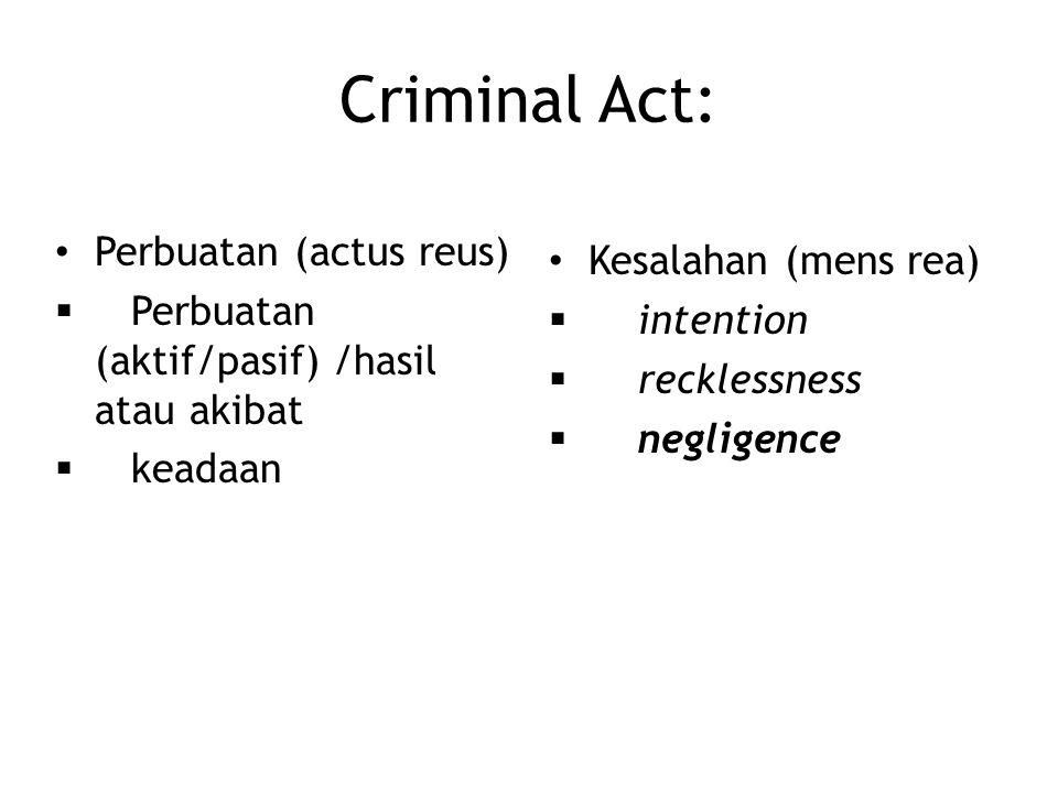 Criminal Act: Perbuatan (actus reus)  Perbuatan (aktif/pasif) /hasil atau akibat  keadaan Kesalahan (mens rea)  intention  recklessness  negligence