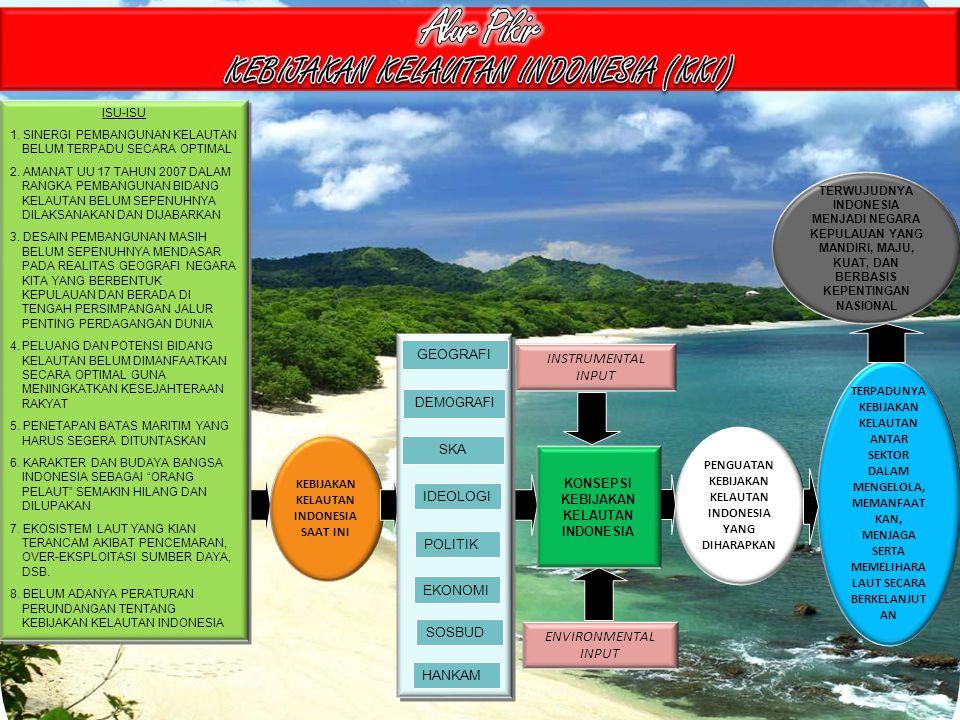 Undang-Undang Terkait Kelautan di Indonesia 1.UUD Tahun 1945 2.Deklarasi Djuanda Tahun 1957 3.UU No.