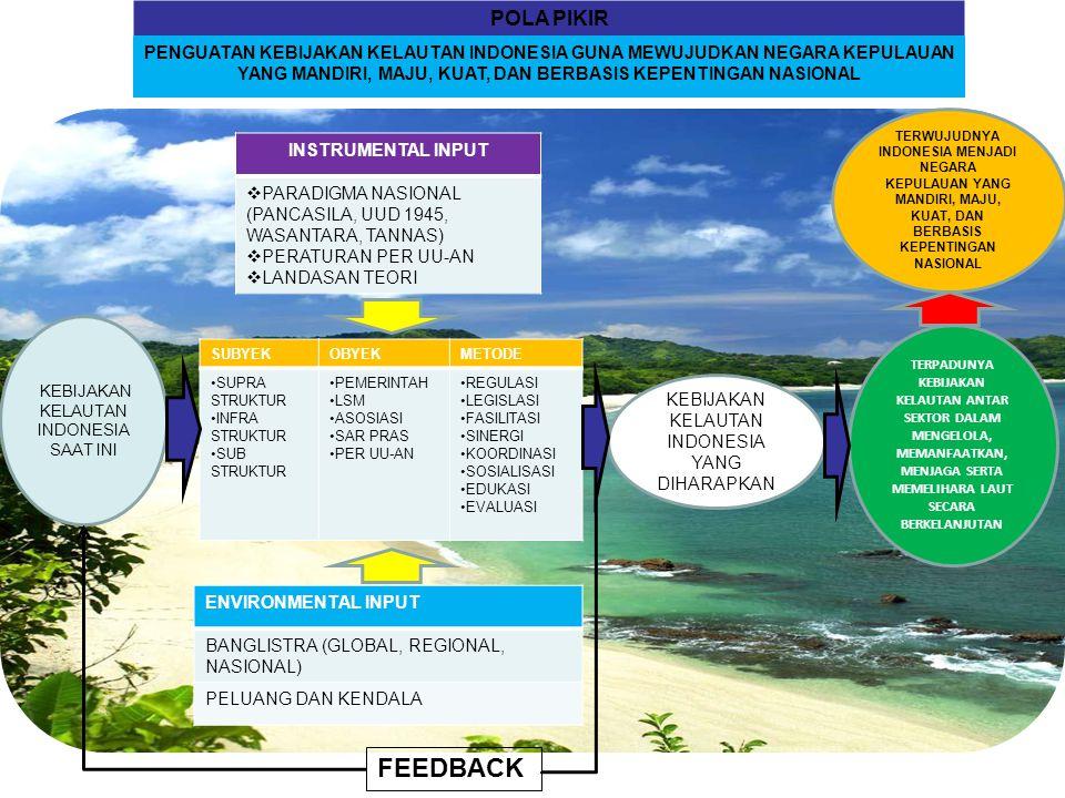 KEBIJAKAN KELAUTAN INDONESIA SAAT INI PENGUATAN KEBIJAKAN KELAUTAN INDONESIA YANG DIHARAPKAN TERPADUNYA KEBIJAKAN KELAUTAN ANTAR SEKTOR DALAM MENGELOLA, MEMANFAAT KAN, MENJAGA SERTA MEMELIHARA LAUT SECARA BERKELANJUT AN ISU-ISU 1.