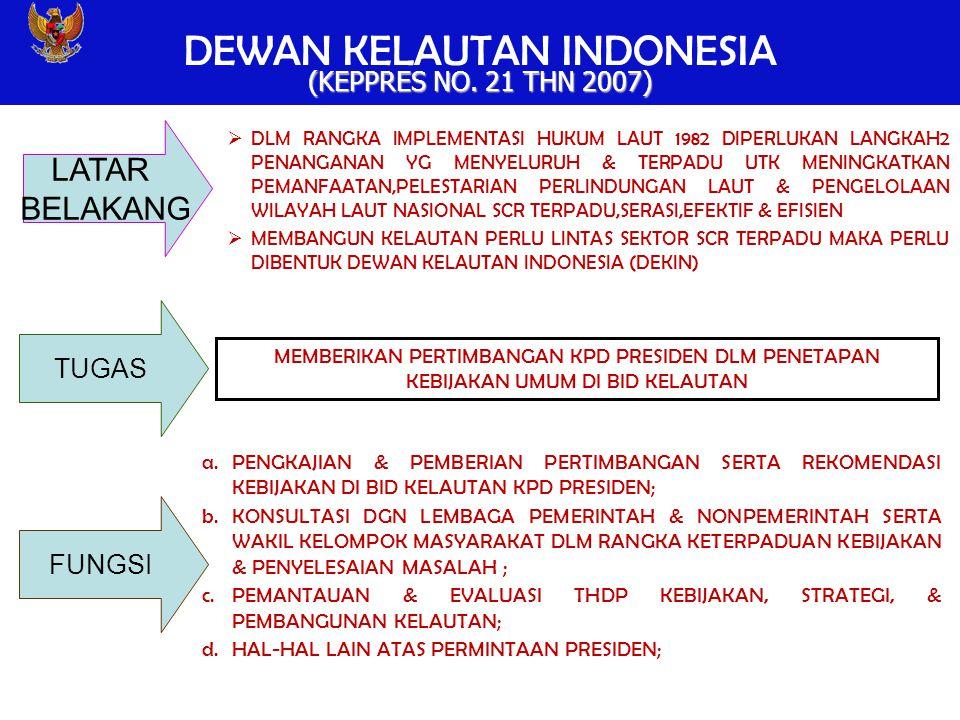 Indonesia menjadi Negara Maritim yang Kuat, Maju dan Mandiri Mengintegrasikan Kebijakan di Bidang Kelautan VISI DAN MISI DEWAN KELAUTAN INDONESIA VISI MISI