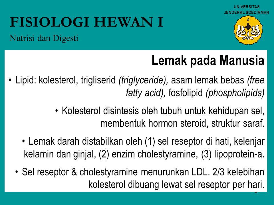 5 UNIVERSITAS JENDERAL SOEDIRMAN FISIOLOGI HEWAN I Nutrisi dan Digesti Lemak pada Manusia Lipid: kolesterol, trigliserid (triglyceride), asam lemak be