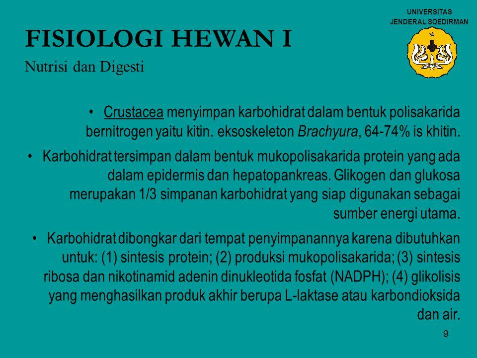 9 UNIVERSITAS JENDERAL SOEDIRMAN FISIOLOGI HEWAN I Nutrisi dan Digesti Crustacea menyimpan karbohidrat dalam bentuk polisakarida bernitrogen yaitu kit