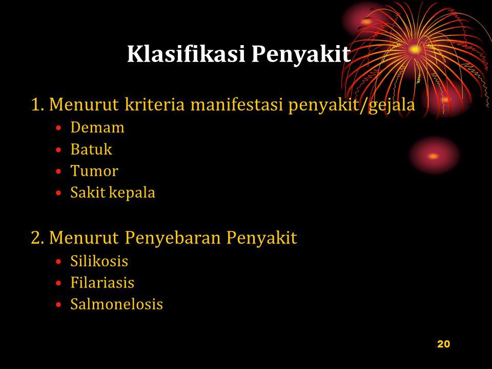 Klasifikasi Penyakit 1. Menurut kriteria manifestasi penyakit/gejala Demam Batuk Tumor Sakit kepala 2. Menurut Penyebaran Penyakit Silikosis Filariasi