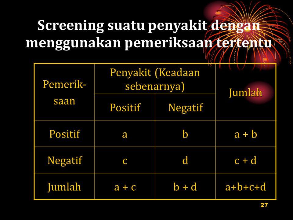 27 Screening suatu penyakit dengan menggunakan pemeriksaan tertentu Pemerik-saan Penyakit (Keadaan sebenarnya) Jumlah PositifNegatif Positifab a + b N