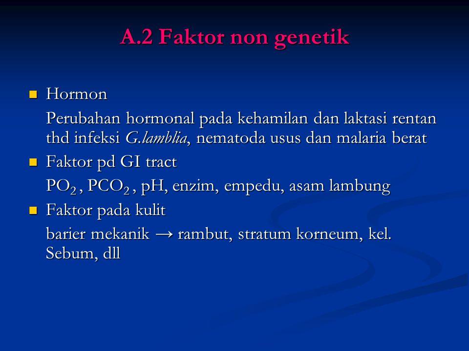 b. Hb-F (talasemia), Hb-C, Hb-D, Hb-E resisten terhadap P.falciparum