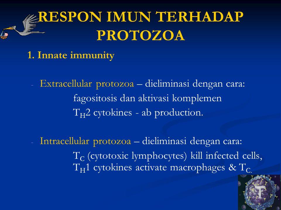 Imunitas didapat (spesific /natural acquired immunity) → Kekebalan tubuh terhadap infeksi / infestasi parasit yang didapat sesudah terpapar parasit Pa