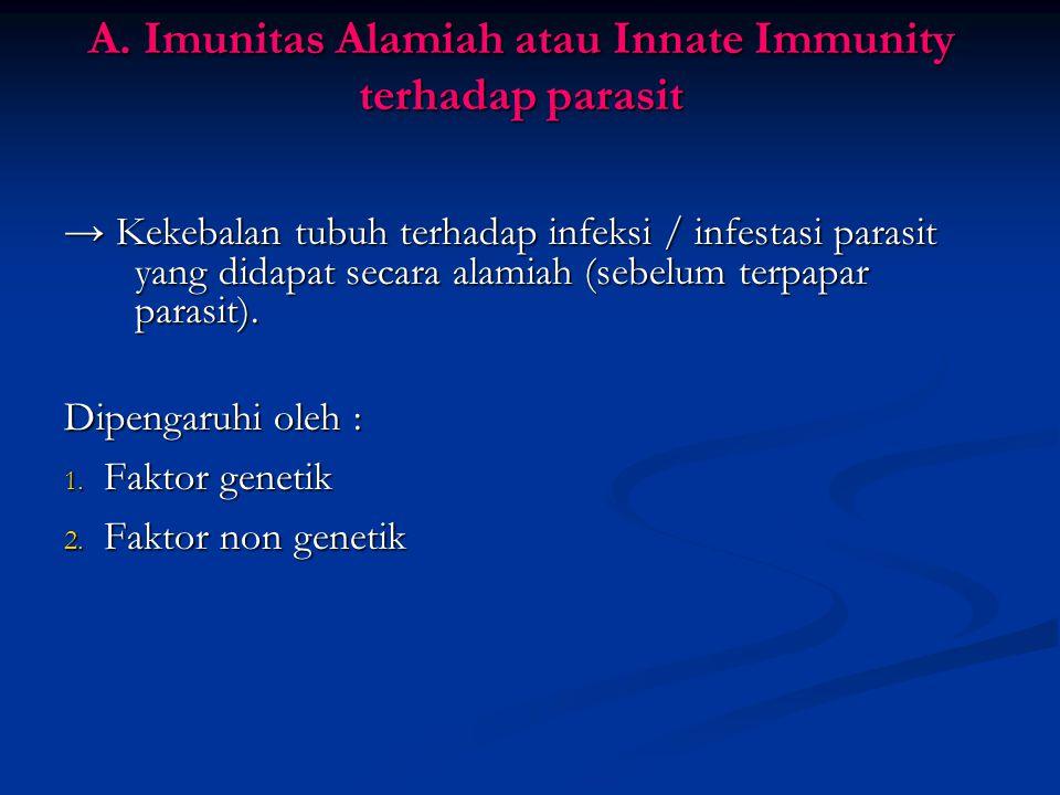 Imunitas terdiri dari: 1. Imunitas alamiah atau non-spesifik (natural/ innate/ native immunity) 2. Imunitas didapat atau spesifik → saling berinteraks