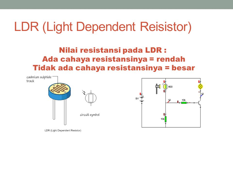 Sensor LDR 21 (Fotoconductiv families)