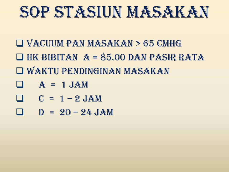  VACUUM PAN MASAKAN > 65 CMHg  HK BIBITAN A = 85.00 DAN PASIR RATA  WAKTU PENDINGINAN MASAKAN  A = 1 JAM  C = 1 – 2 JAM  D = 20 – 24 JAM SOP STASIUN MASAKAN