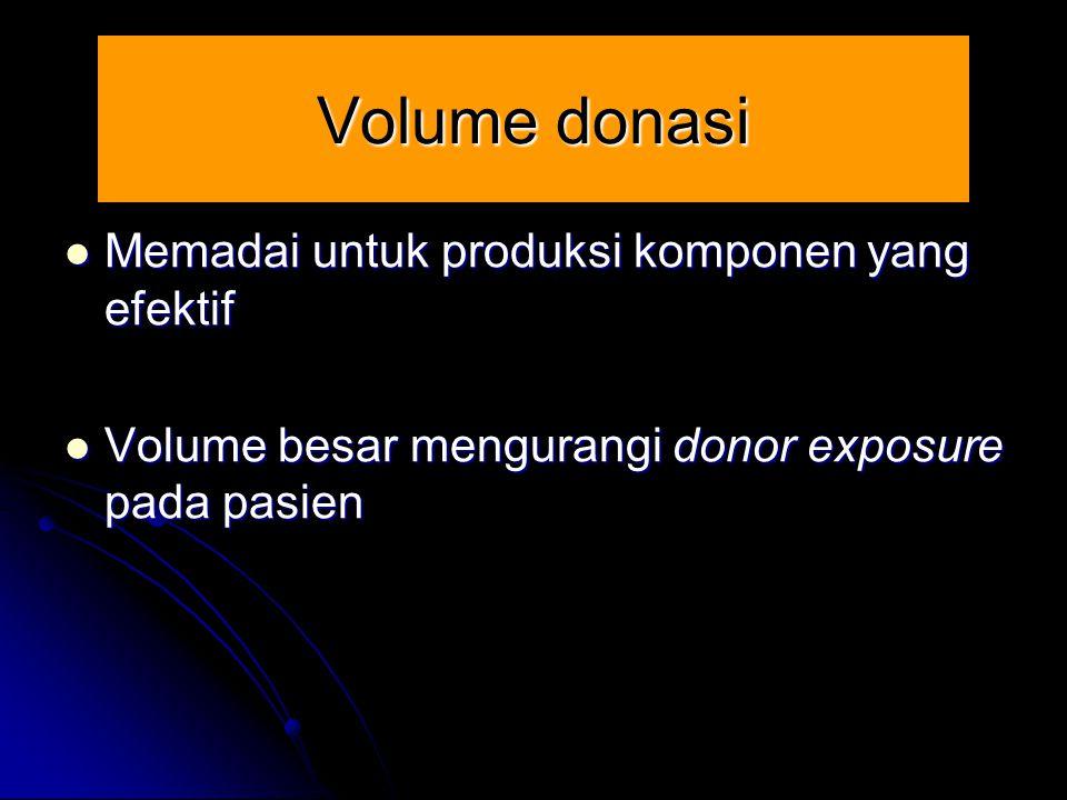 Volume donasi Memadai untuk produksi komponen yang efektif Memadai untuk produksi komponen yang efektif Volume besar mengurangi donor exposure pada pa