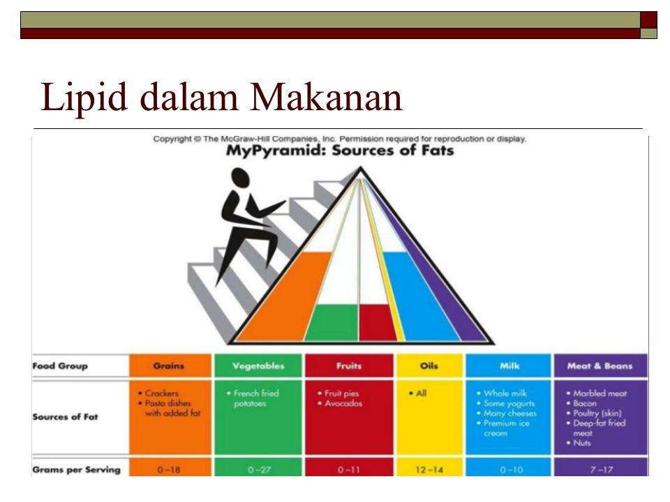 Bentuk struktur kimia asam lemak Asam Lemak tak jenuh ikatan cis Unsaturated fat and fatty acid.