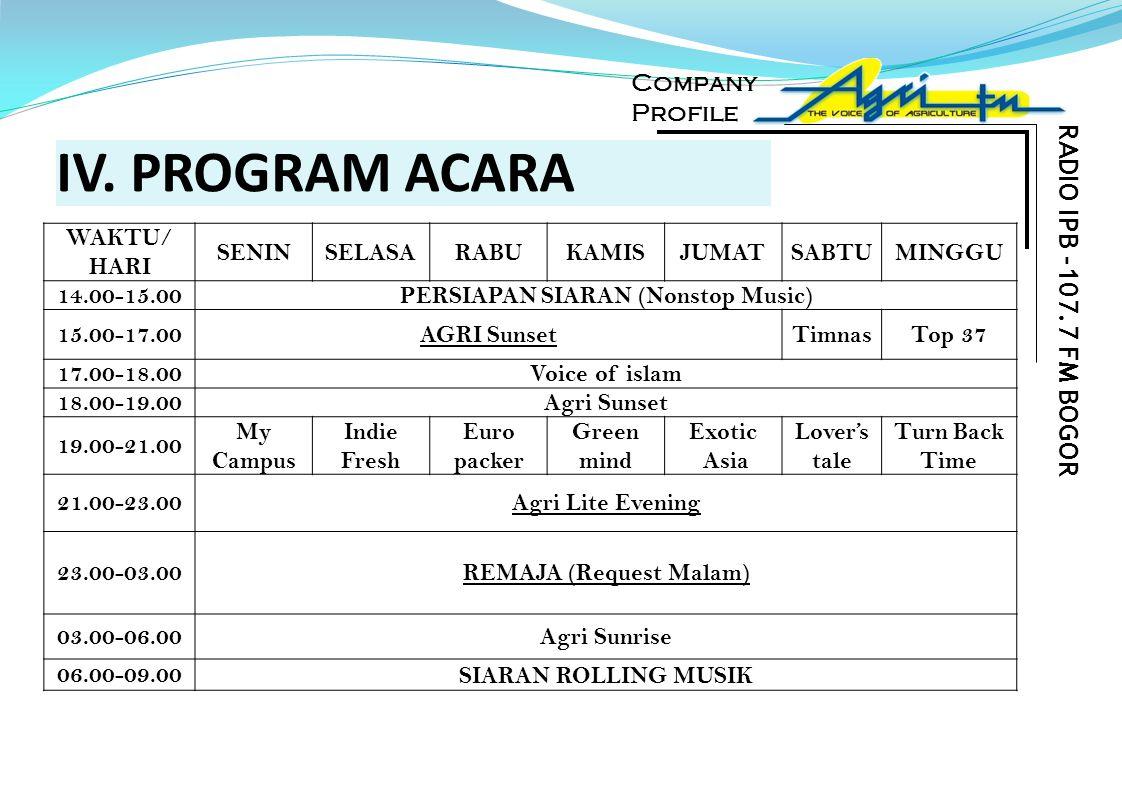 IV. PROGRAM ACARA Company Profile RADIO IPB -107.7 FM BOGOR WAKTU/ HARI SENINSELASARABUKAMISJUMATSABTUMINGGU 14.00-15.00 PERSIAPAN SIARAN (Nonstop Mus